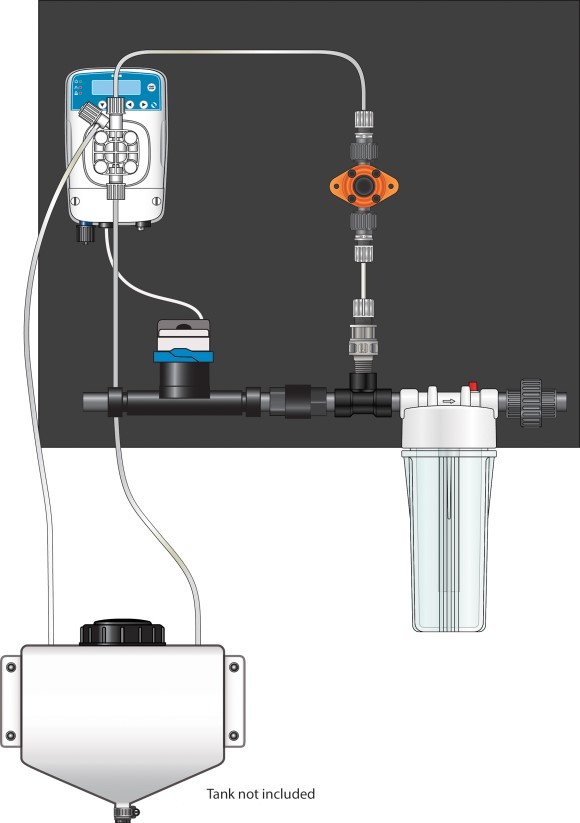 Etatron eOne Micro-Dosing Pump 0.75 in - Assembled Panel (Right to Left)